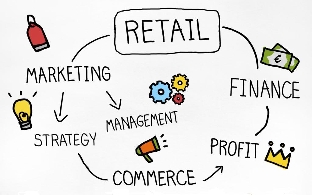 Retail Impact Supermarkt